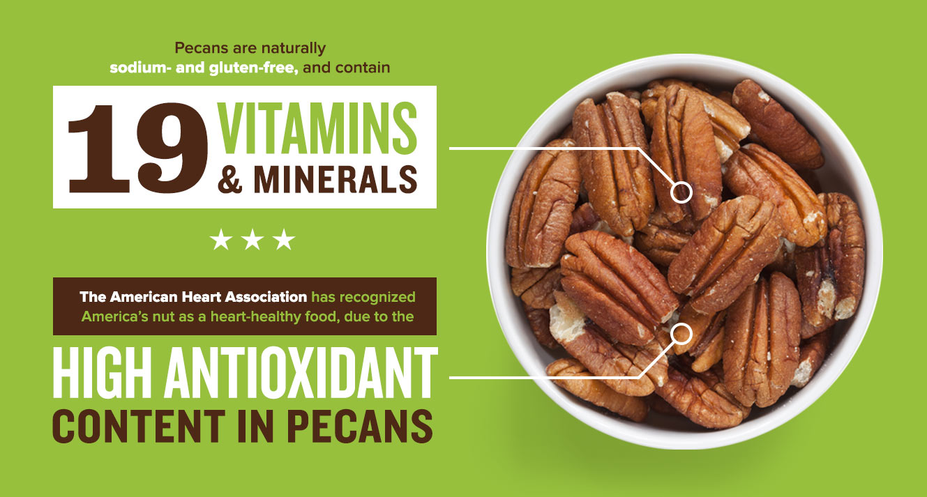 Pecan Nutrition Infographic